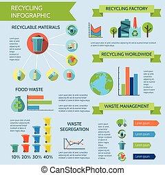 sæt, infographic, genbrug