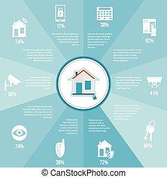 sécurité maison, infographics