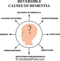 sénile, reversible, isolé, illustration, alzheimer, infographics., vecteur, dementia., fond, disease., causes