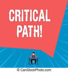 séquence, texte, projection, path., signe, projet, time., critique, plus longtemps, photo, conceptuel, étapes, exiger