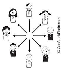 síť, povolání
