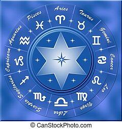 símbolo, astrologia