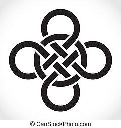 símbolo celtic