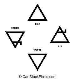 símbolos, alquimia, clásico, elemento