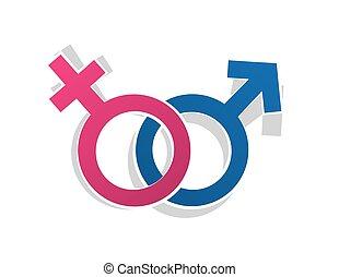símbolos, gênero