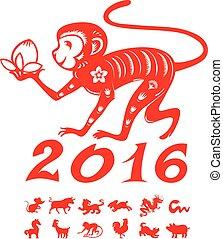 símbolos, macaco, chinês, ano