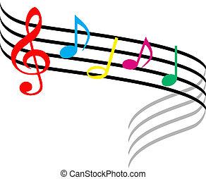 símbolos, musical