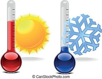símbolos, termómetros