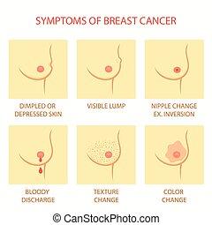 síntomas, cáncer, pecho