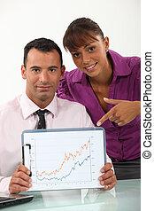 sócios, anual, feliz, negócio, desempenho