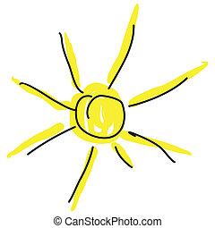 słońce, gorący