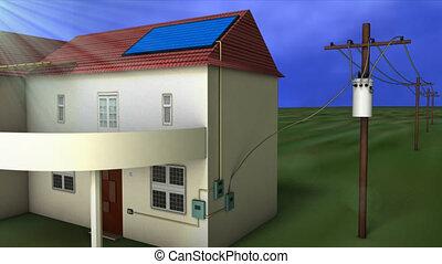 słoneczna energia