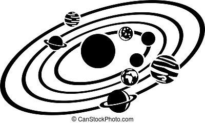 słoneczny system