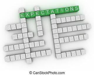słowo, 3d, chmura, expectations, pojęcie
