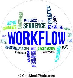słowo, -, chmura, workflow
