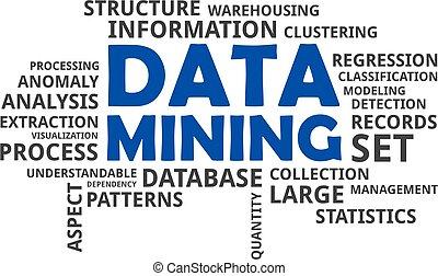 słowo, górnictwo, -, chmura, dane