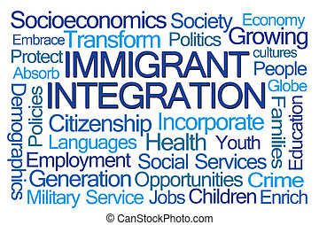 słowo, integracja, chmura, imigrant