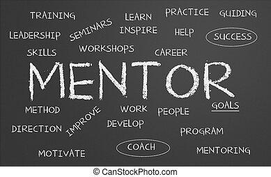 słowo, mentor, chmura