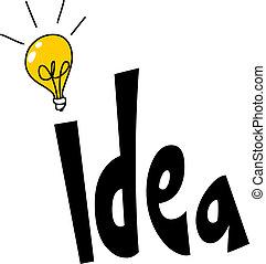 słowo, projektować, idea