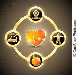 saúde coração, roda