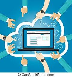 saas, software, como, un, servicio, nube, aplicación,...
