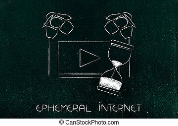 sablier, projecteurs, internet, éphémère, vidéo, sous