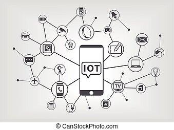 sachen, (iot), vernetzung, internet