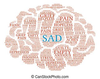 Sad Word Cloud - Sad word cloud on a white background.