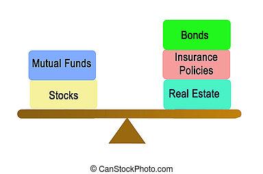 safer, equilibrio, investimenti, risker, fra
