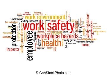Safety at work - Work safety issues and concepts word cloud...