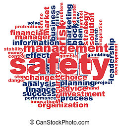 Safety word cloud