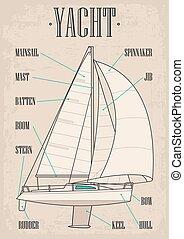 Sailing yacht. Sailboat. Vector drawn flat illustration for...