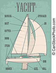 Sailing yacht. Sailboat. Hand drawn design element sailing ship. Vector drawn flat illustration for poster, label, postmark. Isolated on blue background