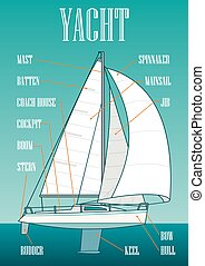 Type sails on the yacht. Vector drawn flat illustration for poster, label, postmark. Isolated on turquoise background