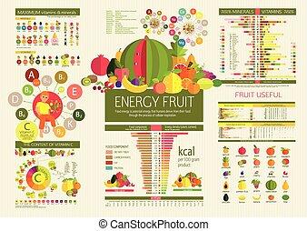 sain, élémentsessentiels, nutrition.