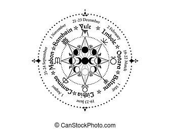 saisonnier, annuel, festivals., triple, phases, roue, holidays., calendrier, païen, symbole celtique, déesse, wicca, wiccan, cycle, compas, noms, solstices, lune, année