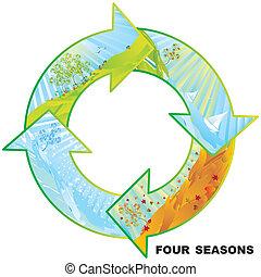 saisons, cercle, quatre