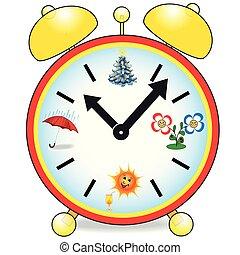 saisons, horloge