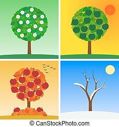 saisons, quatre