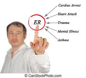 sala de emergencia