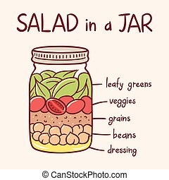 Salad in a jar illustration - Cute hand drawn glass jar...