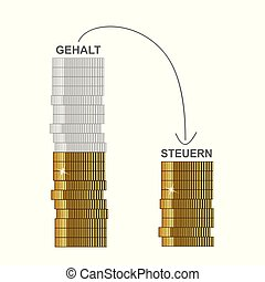 salary and tax deduction concept with golden coins