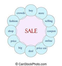 Sale Circular Word Concept