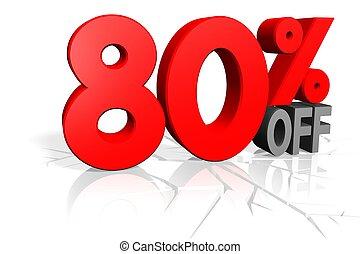 Sale concept, 80% off