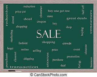 Sale Word Cloud Concept on a Blackboard