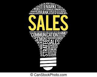 SALES bulb word cloud