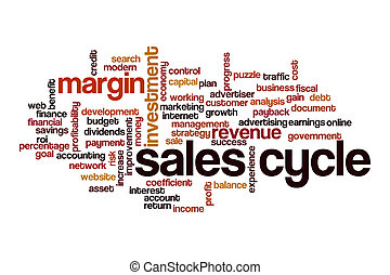 Sales cycle word cloud concept