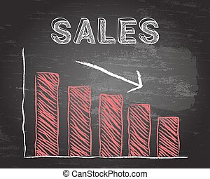 Sales Down Blackboard