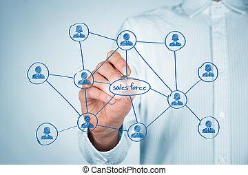 Sales force concept. Businessman draw sales force team...