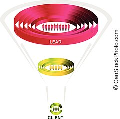 Sales funnel, conversion